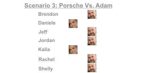 Big Brother 13 Final 2: Porsche and Adam
