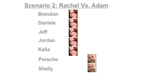 Big Brother 13 Final 2: Rachel and Adam