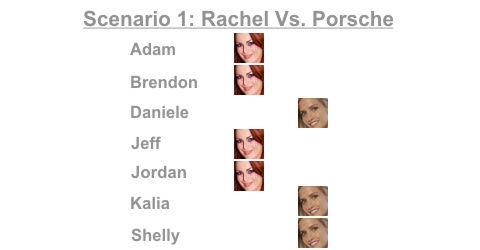 Big Brother 13 Final 2: Rachel and Porsche