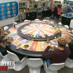 BB14 Live Feeds Eating