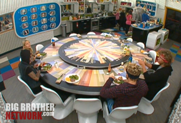 BB14-Live-Feeds-Eating