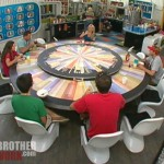 Big Brother 14 Veto ceremony
