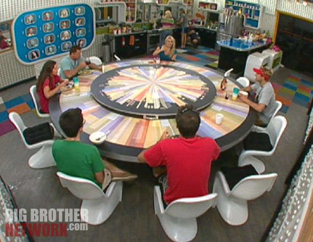 Big Brother 14 Veto ceremony