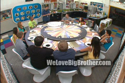 Big Brother 14 house – kitchen