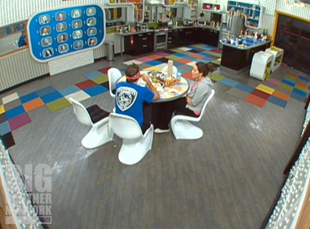 Dan and Danielle talk game on Big Brother 14