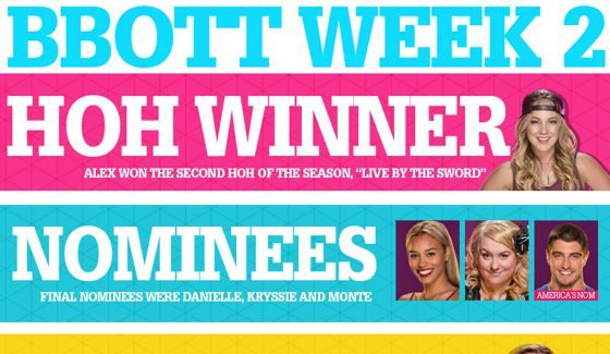 BBOTT Week 2 Recap