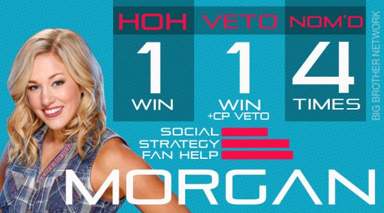 bbott-scorecard-morgan